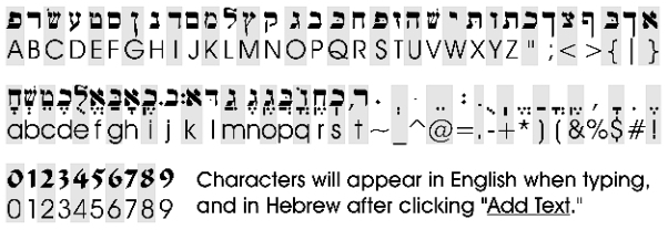 Hebrew Lettering Chart